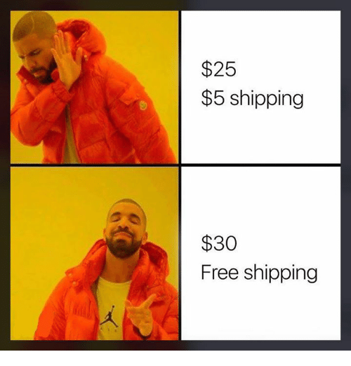Does Free Shipping really make a difference? - Fera ai